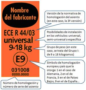 Homologación y etiquetado de los sistemas de retención infantil